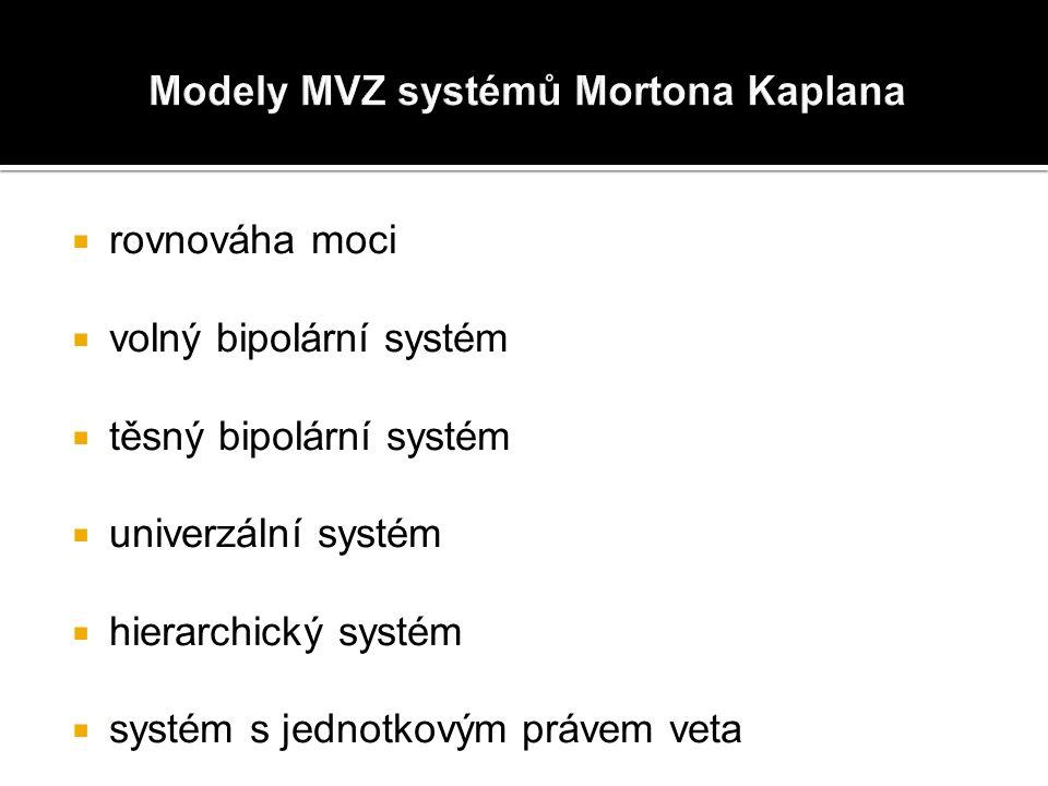 rovnováha moci  volný bipolární systém  těsný bipolární systém  univerzální systém  hierarchický systém  systém s jednotkovým právem veta