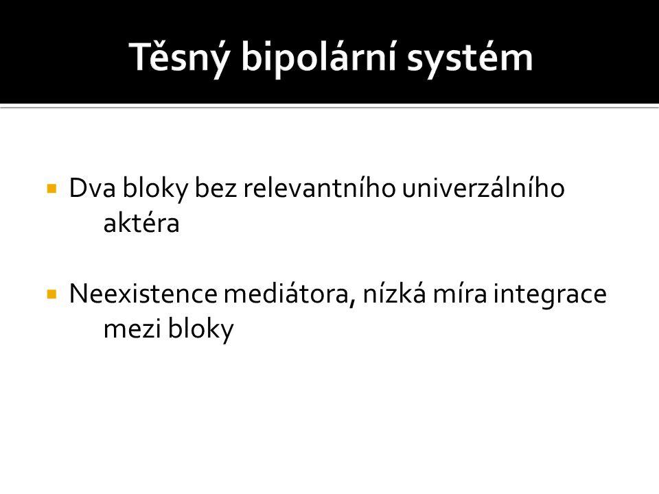  Dva bloky bez relevantního univerzálního aktéra  Neexistence mediátora, nízká míra integrace mezi bloky