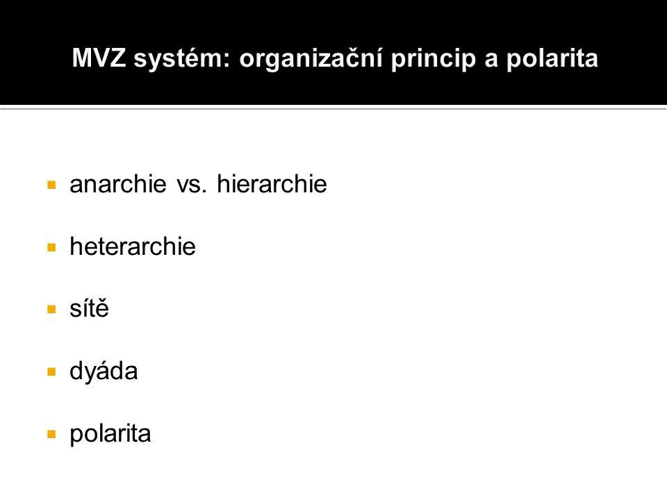  anarchie vs. hierarchie  heterarchie  sítě  dyáda  polarita