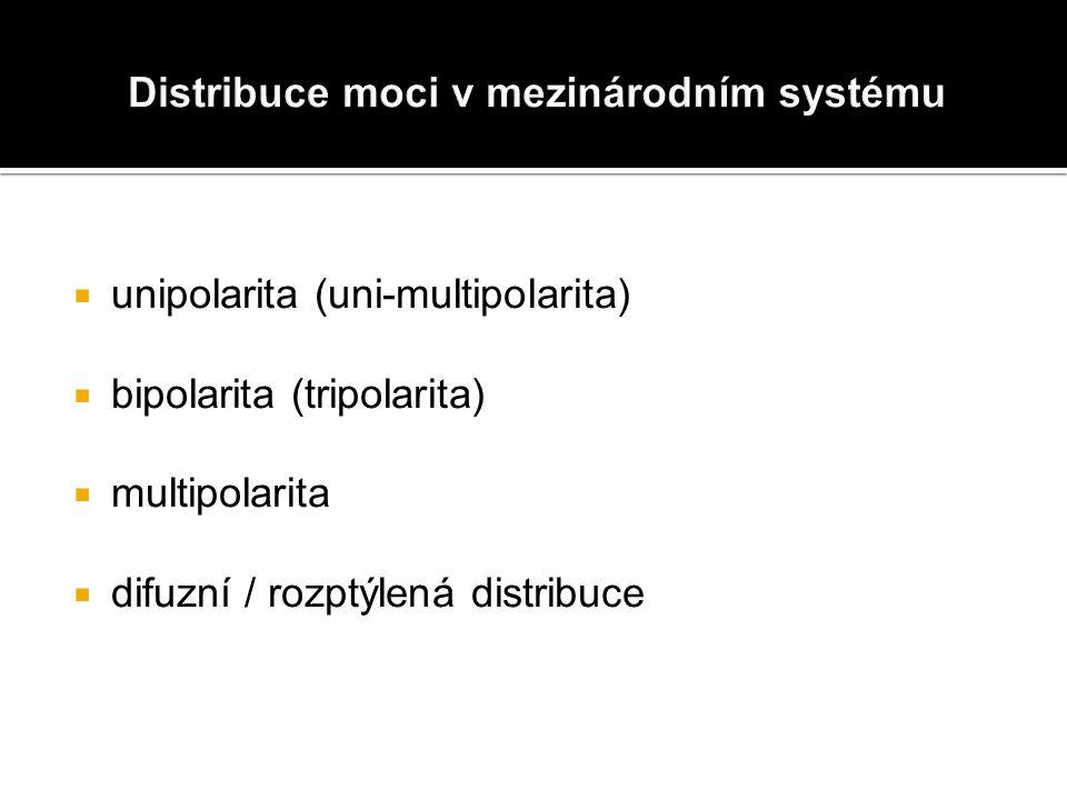  unipolarita (uni-multipolarita)  bipolarita (tripolarita)  multipolarita  difuzní / rozptýlená distribuce