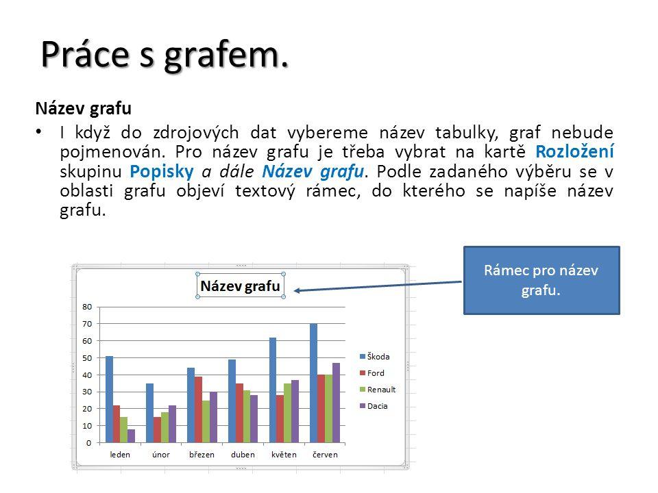 Práce s grafem.