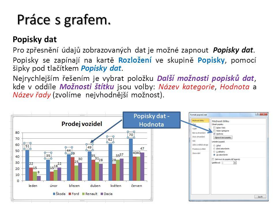 Práce s grafem. Popisky dat Pro zpřesnění údajů zobrazovaných dat je možné zapnout Popisky dat.