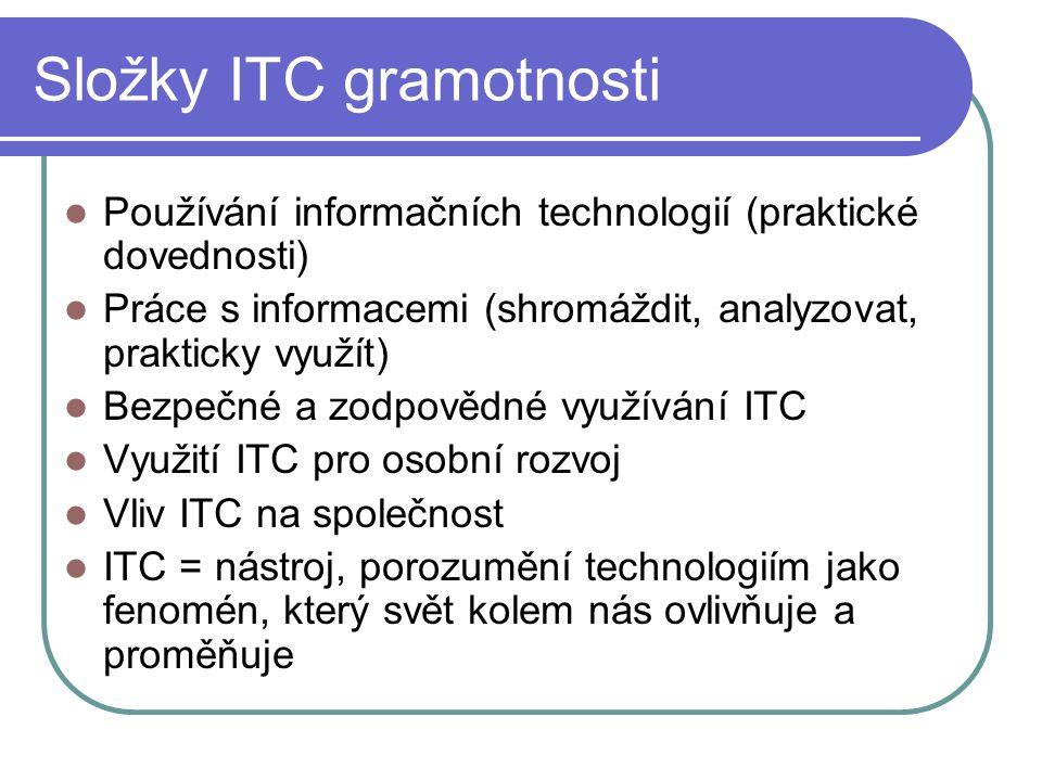Složky ITC gramotnosti Používání informačních technologií (praktické dovednosti) Práce s informacemi (shromáždit, analyzovat, prakticky využít) Bezpečné a zodpovědné využívání ITC Využití ITC pro osobní rozvoj Vliv ITC na společnost ITC = nástroj, porozumění technologiím jako fenomén, který svět kolem nás ovlivňuje a proměňuje
