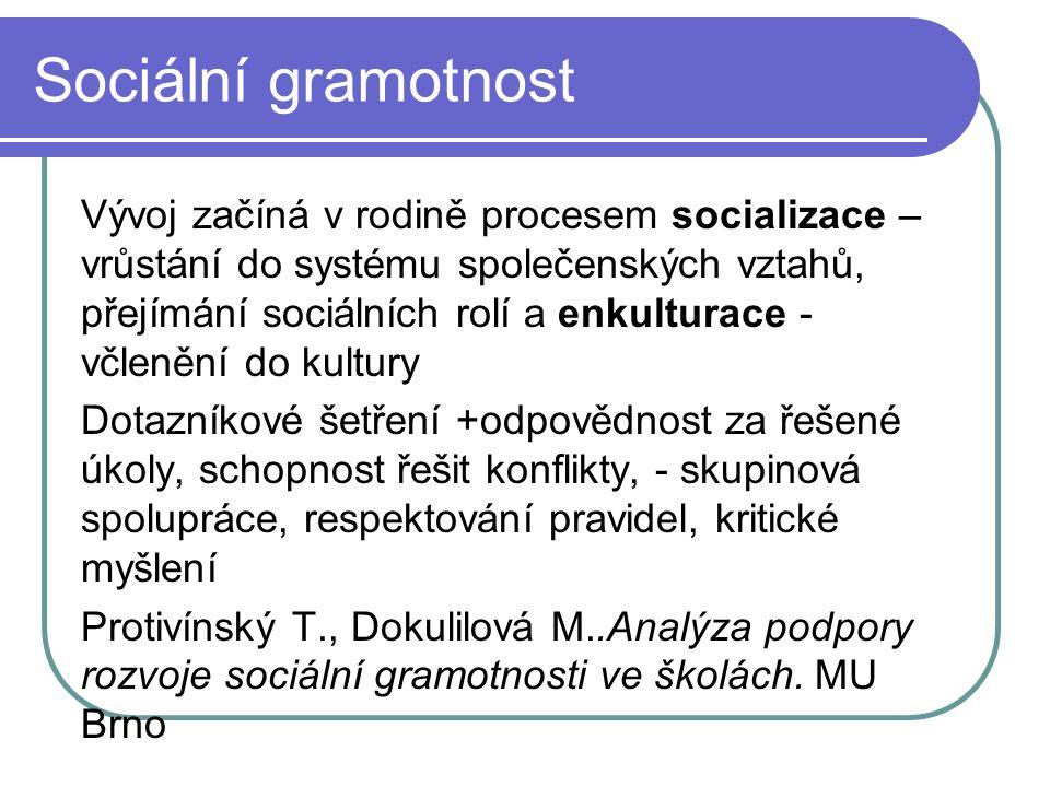 Sociální gramotnost Vývoj začíná v rodině procesem socializace – vrůstání do systému společenských vztahů, přejímání sociálních rolí a enkulturace - včlenění do kultury Dotazníkové šetření +odpovědnost za řešené úkoly, schopnost řešit konflikty, - skupinová spolupráce, respektování pravidel, kritické myšlení Protivínský T., Dokulilová M..Analýza podpory rozvoje sociální gramotnosti ve školách.
