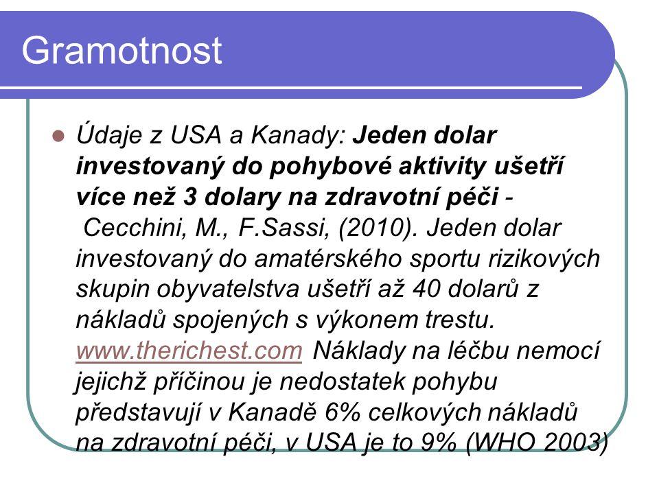 Gramotnost Údaje z USA a Kanady: Jeden dolar investovaný do pohybové aktivity ušetří více než 3 dolary na zdravotní péči - Cecchini, M., F.Sassi, (2010).