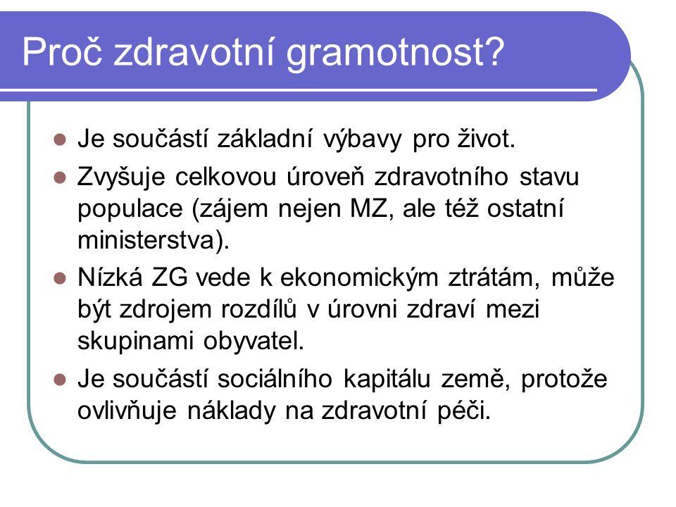 Finanční gramotnost Navrátilová.P. Finanční gramotnost.