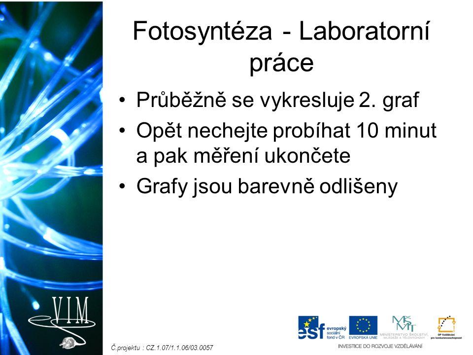 Č.projektu : CZ.1.07/1.1.06/03.0057 Fotosyntéza - Laboratorní práce Průběžně se vykresluje 2.