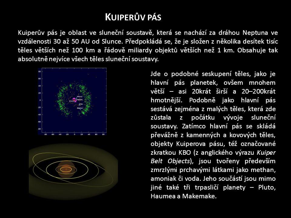 K UIPERŮV PÁS Kuiperův pás je oblast ve sluneční soustavě, která se nachází za dráhou Neptuna ve vzdálenosti 30 až 50 AU od Slunce. Předpokládá se, že