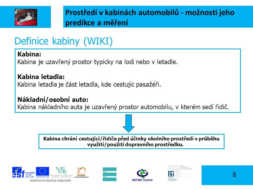 Prostředí v kabinách automobilů - možnosti jeho predikce a měření 8 Definice kabiny (WIKI) Kabina: Kabina je uzavřený prostor typicky na lodi nebo v letadle.