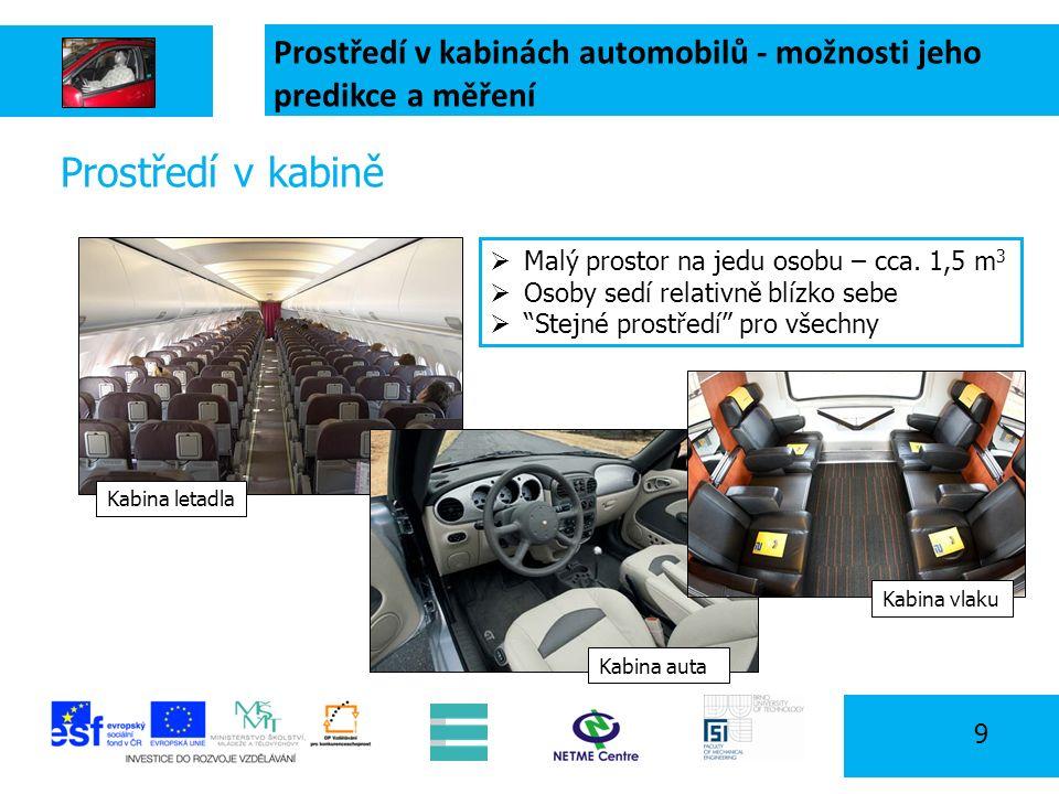 Prostředí v kabinách automobilů - možnosti jeho predikce a měření 9 Prostředí v kabině Kabina letadla  Malý prostor na jedu osobu – cca.