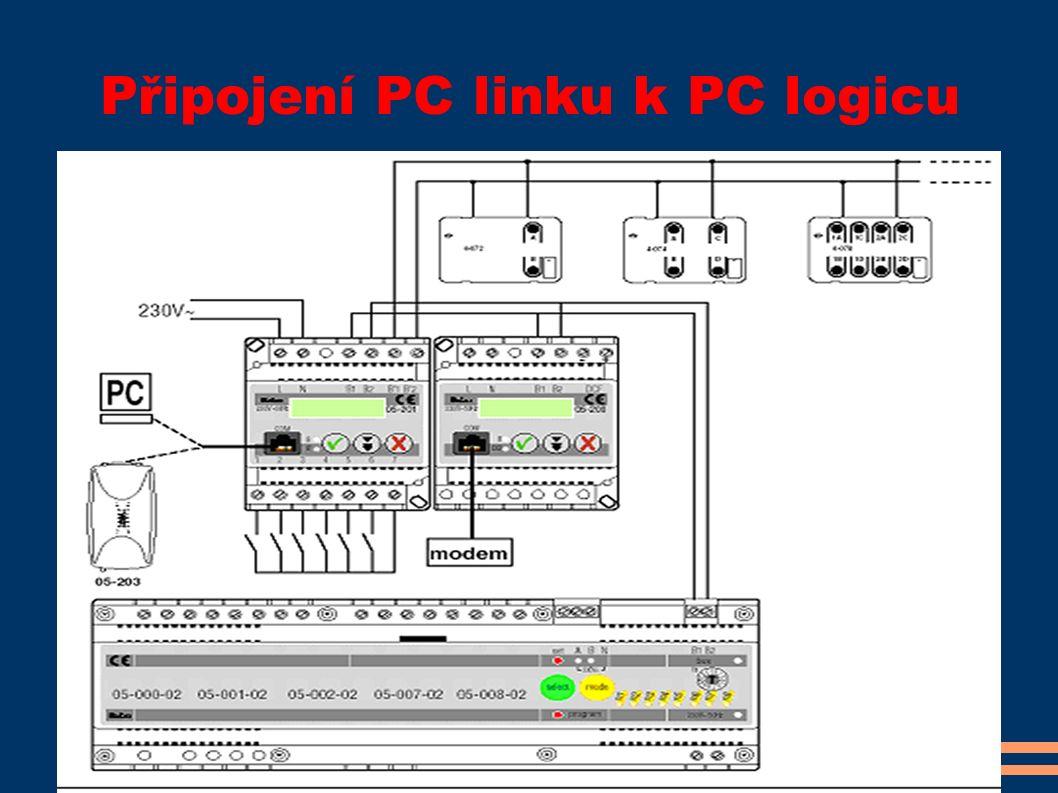 Připojení PC linku k PC logicu