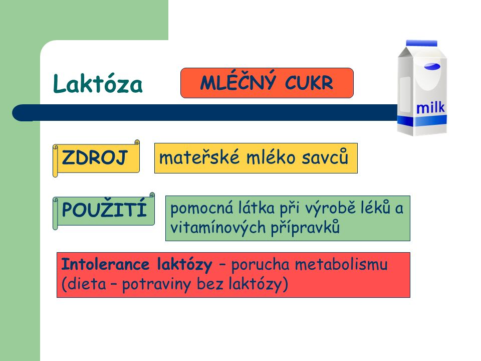 Laktóza MLÉČNÝ CUKR ZDROJ mateřské mléko savců POUŽITÍ pomocná látka při výrobě léků a vitamínových přípravků Intolerance laktózy – porucha metabolismu (dieta – potraviny bez laktózy)