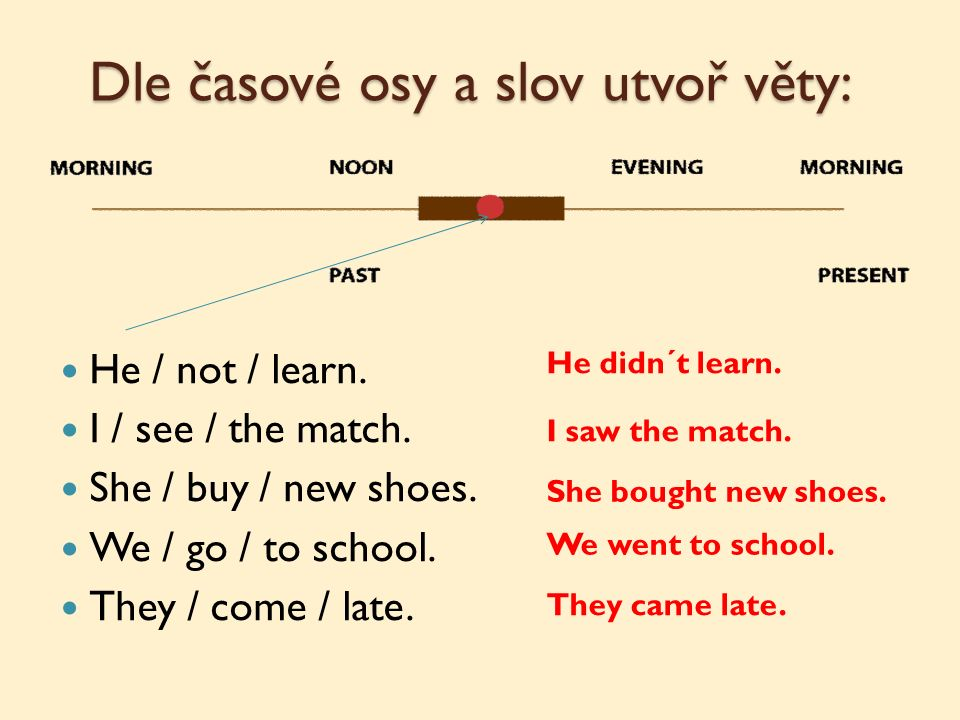 Dle časové osy a slov utvoř věty: He / not / learn. I / see / the match. She / buy / new shoes. We / go / to school. They / come / late. He didn´t lea