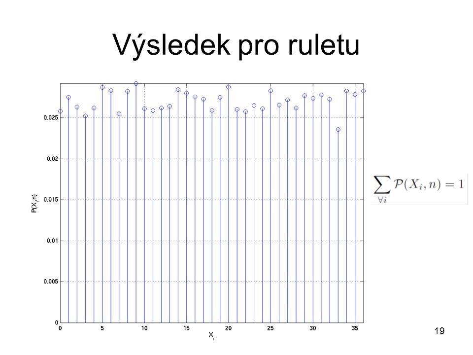 Výsledek pro ruletu 19