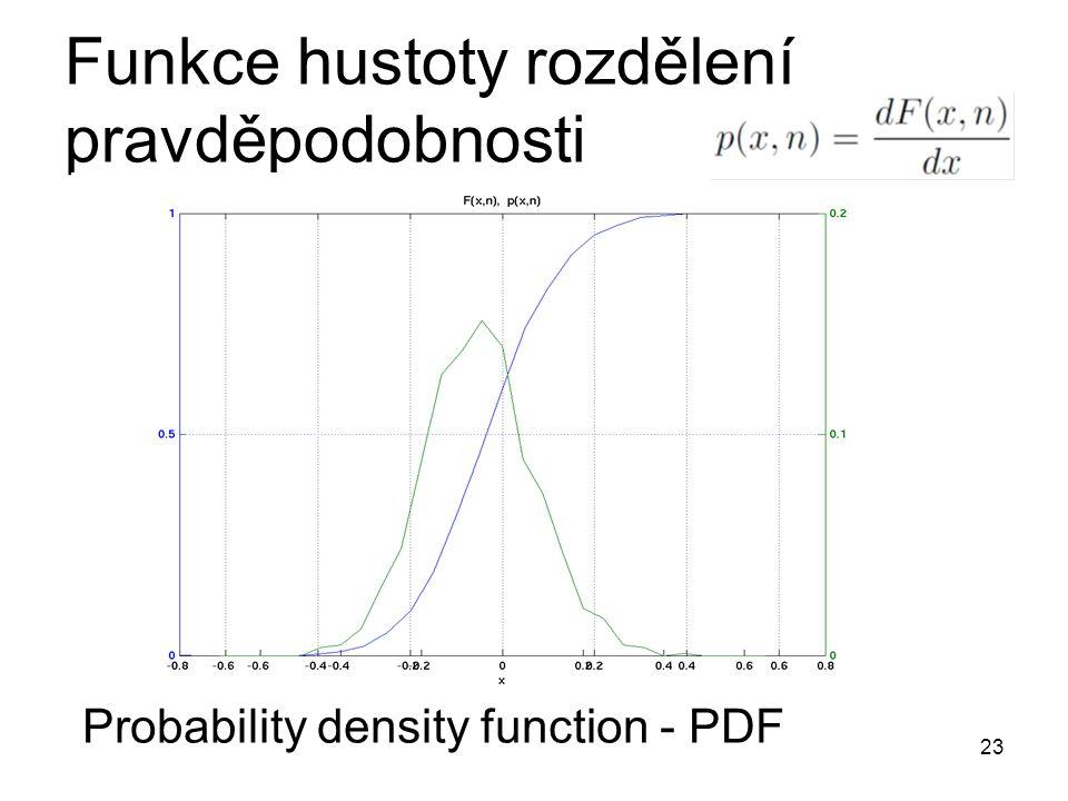 Funkce hustoty rozdělení pravděpodobnosti 23 Probability density function - PDF