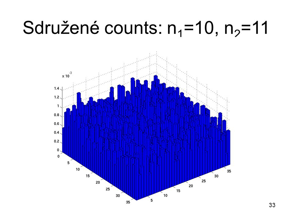 Sdružené counts: n 1 =10, n 2 =11 33