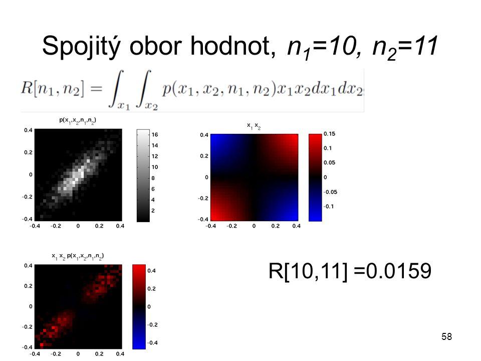 Spojitý obor hodnot, n 1 =10, n 2 =11 58 R[10,11] =0.0159