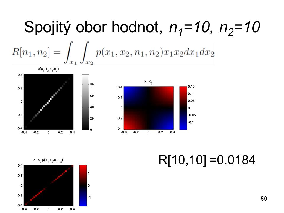 Spojitý obor hodnot, n 1 =10, n 2 =10 59 R[10,10] =0.0184