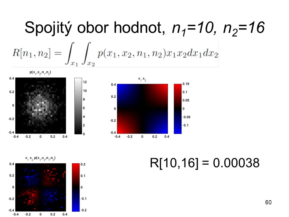 Spojitý obor hodnot, n 1 =10, n 2 =16 60 R[10,16] = 0.00038