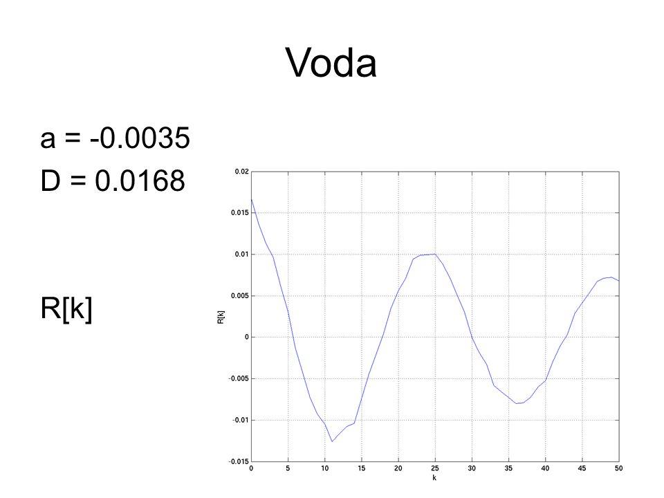 Voda a = -0.0035 D = 0.0168 R[k] 77