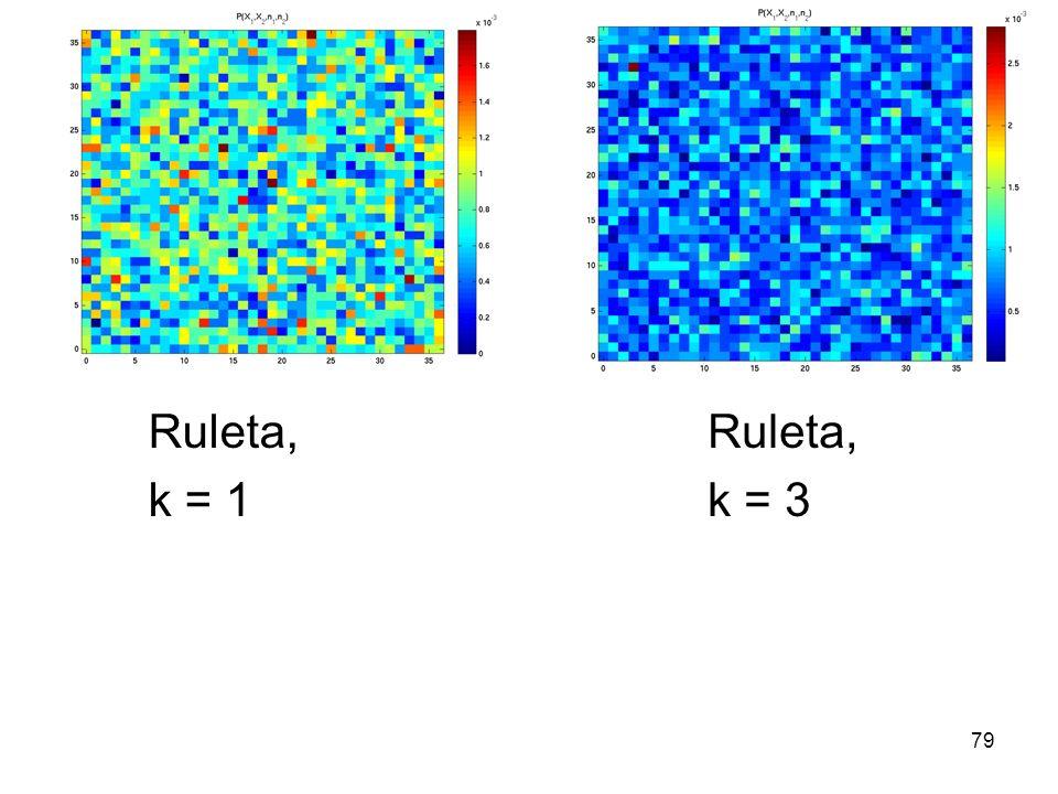79 Ruleta, k = 1 Ruleta, k = 3