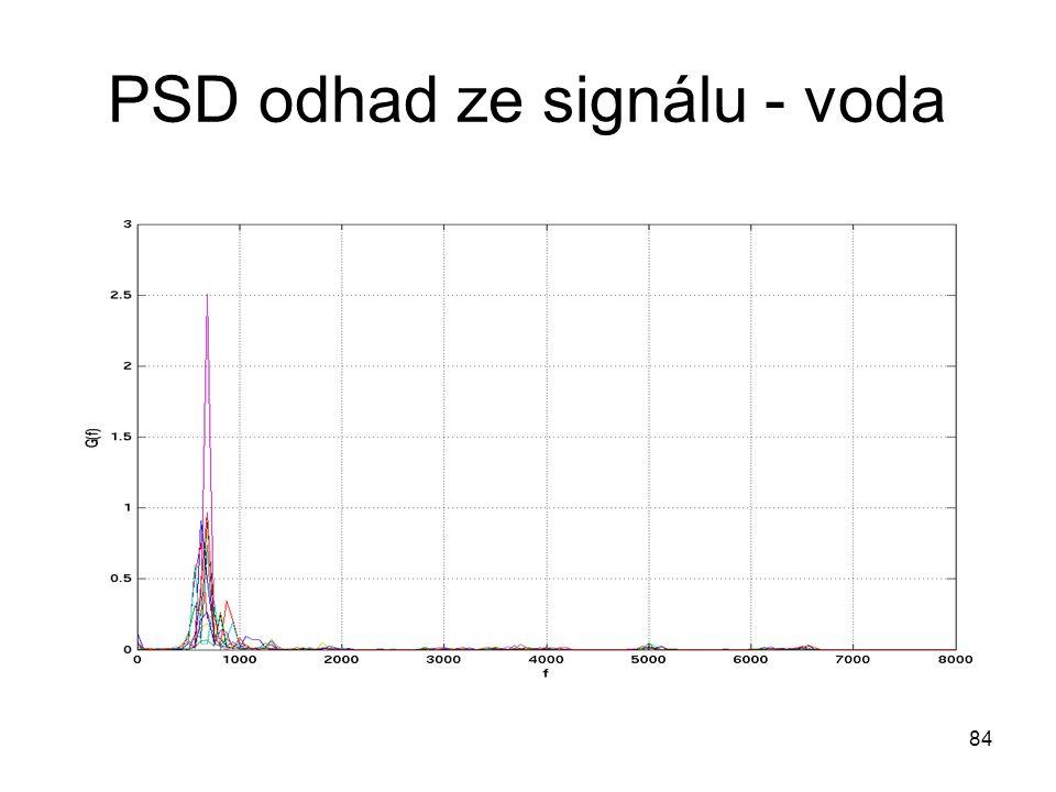 PSD odhad ze signálu - voda 84