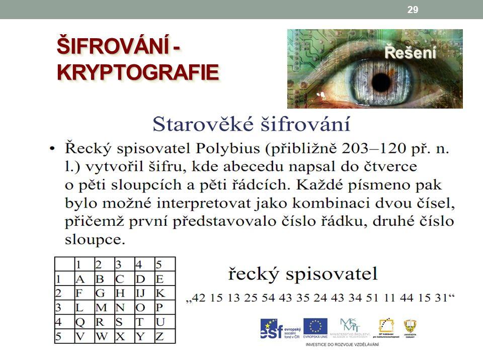 29 Řešení ŠIFROVÁNÍ - KRYPTOGRAFIE