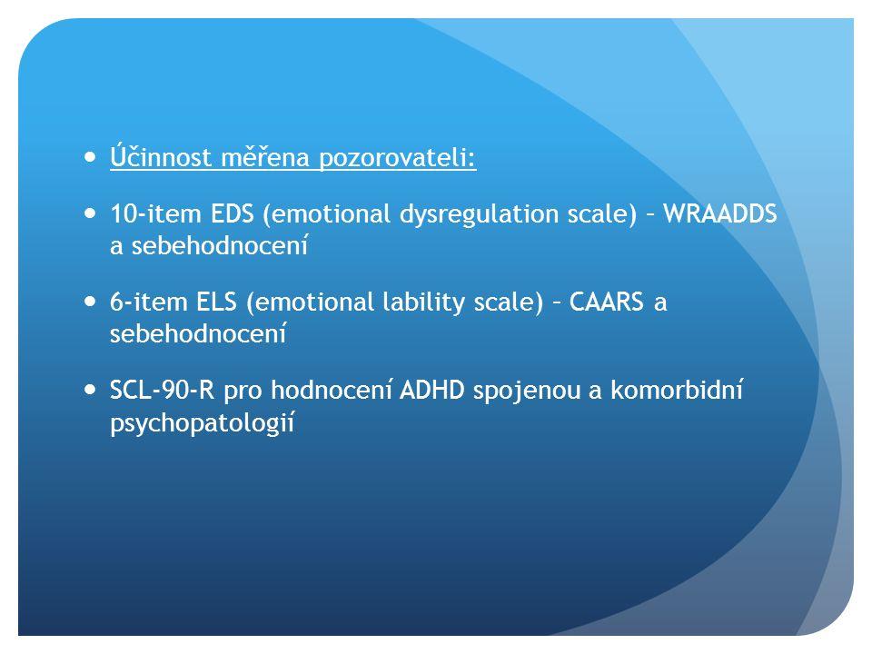 Účinnost měřena pozorovateli: 10-item EDS (emotional dysregulation scale) – WRAADDS a sebehodnocení 6-item ELS (emotional lability scale) – CAARS a sebehodnocení SCL-90-R pro hodnocení ADHD spojenou a komorbidní psychopatologií
