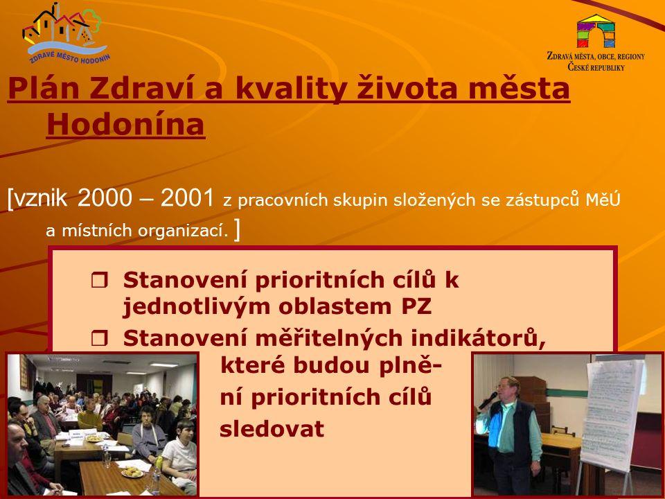 Plán Zdraví a kvality života města Hodonína [vznik 2000 – 2001 z pracovních skupin složených se zástupců MěÚ a místních organizací.