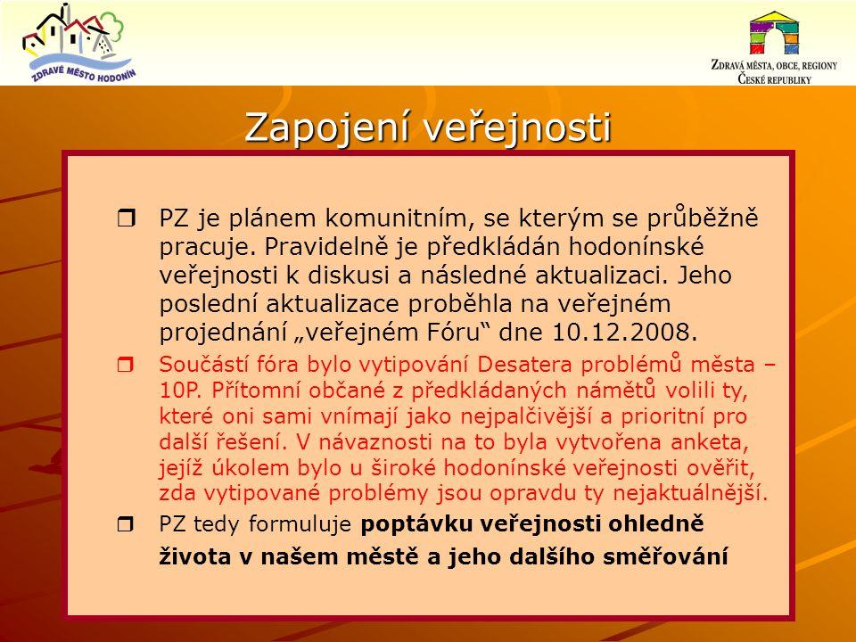 Zapojení veřejnosti  PZ je plánem komunitním, se kterým se průběžně pracuje.