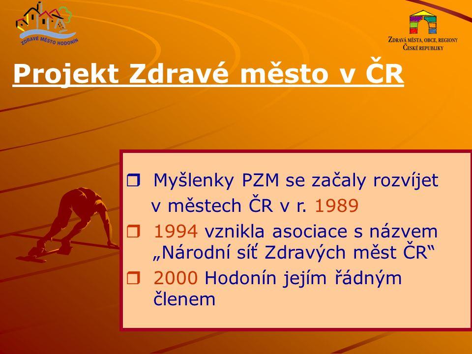 Oblast F – SPORT, Cíl:bude udržována kvalita stávajících sportovišť vč.