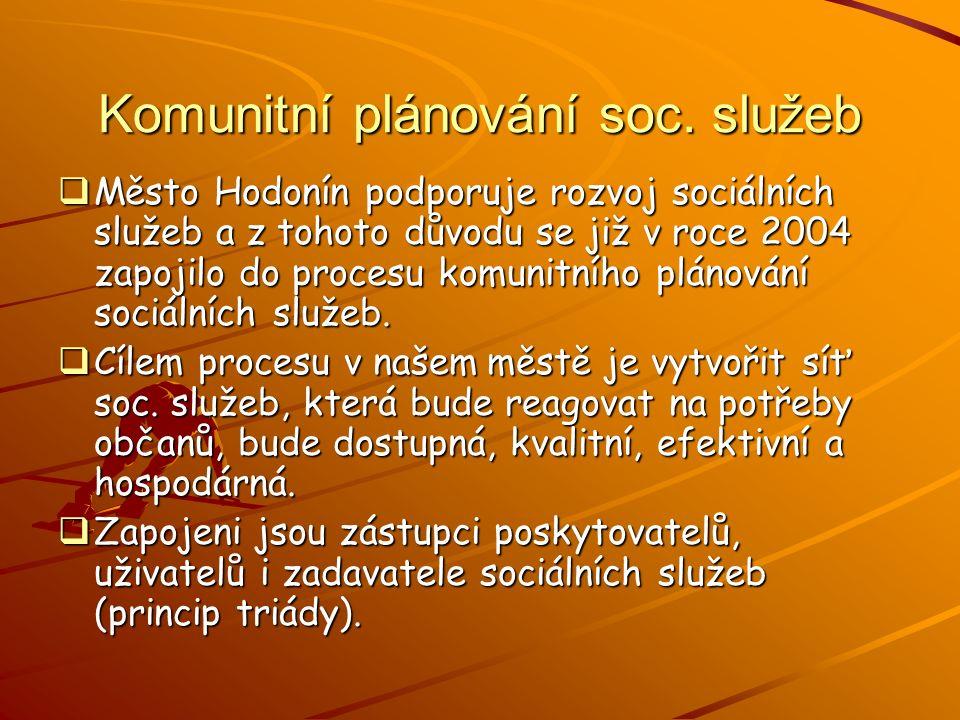 Komunitní plánování soc.