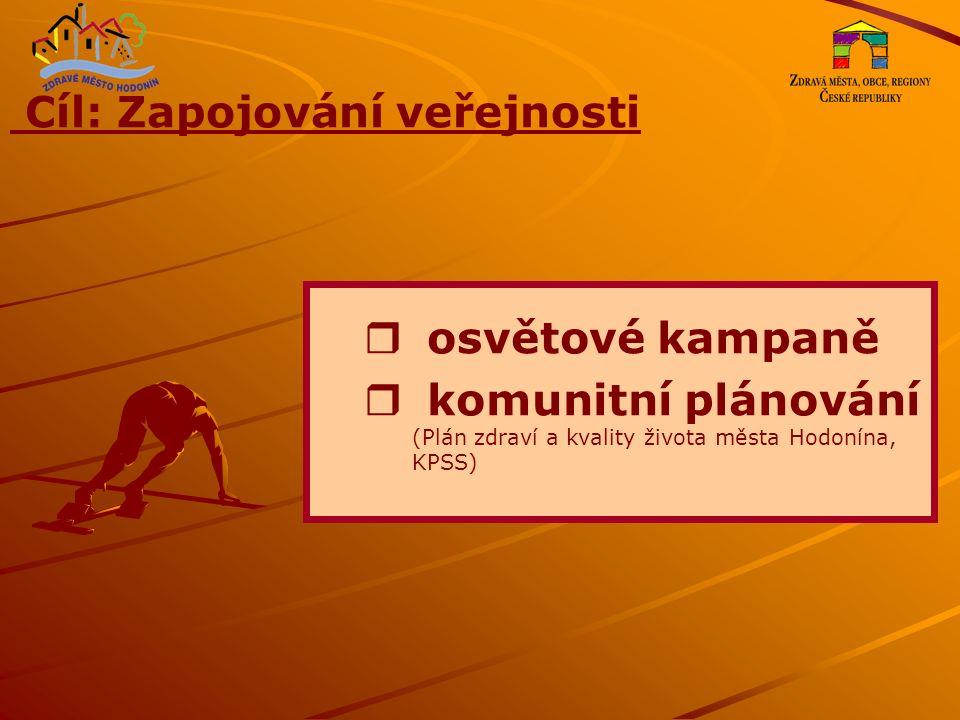Cíl: Zapojování veřejnosti  osvětové kampaně  komunitní plánování (Plán zdraví a kvality života města Hodonína, KPSS)