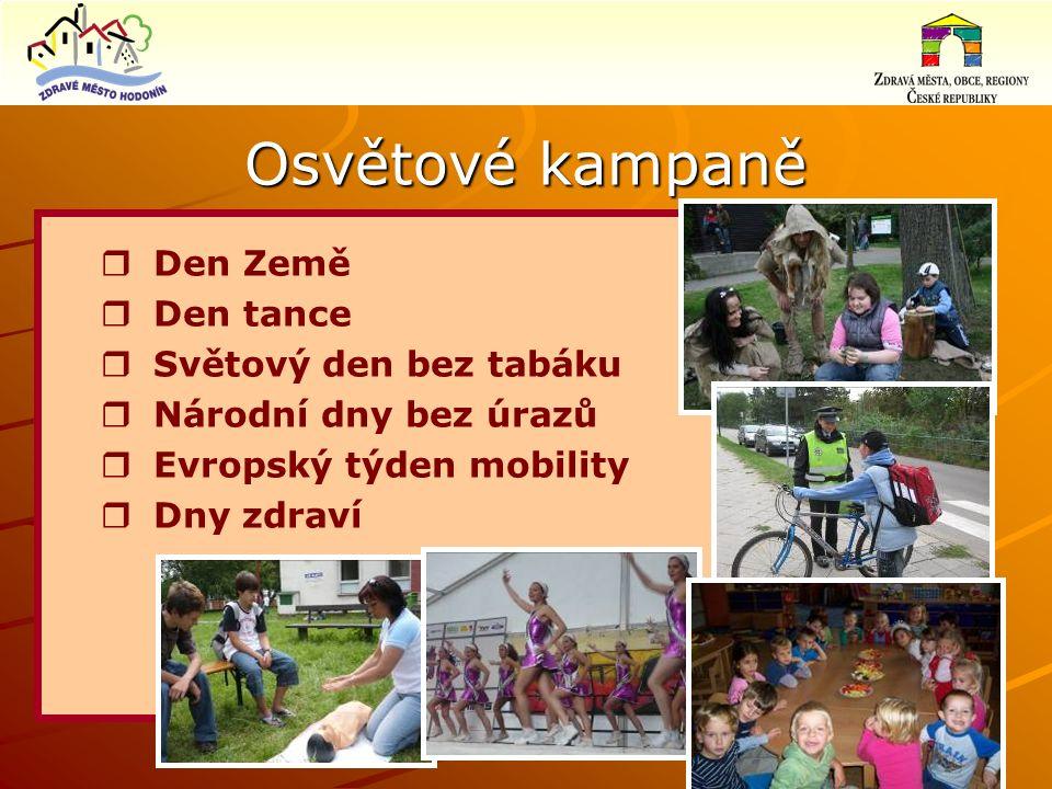 Den Země Akce zaměřené na ekologickou výchovu