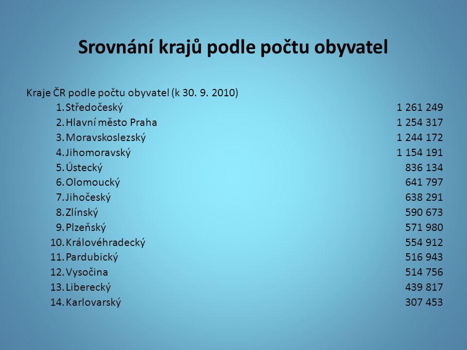 Srovnání krajů podle počtu obyvatel Kraje ČR podle počtu obyvatel (k 30.