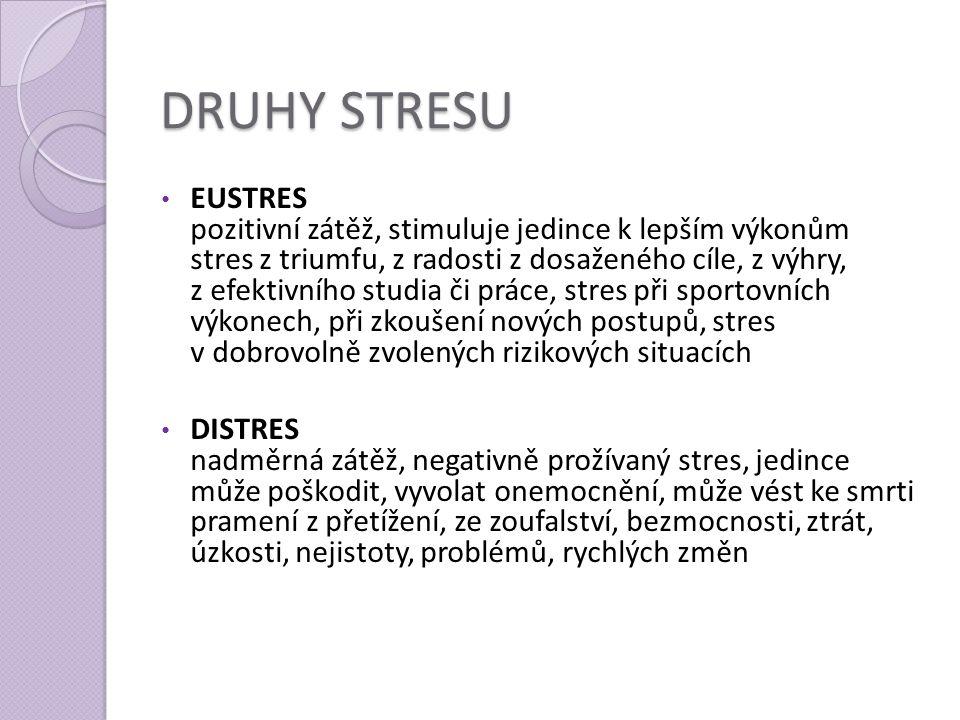 DRUHY STRESU EUSTRES pozitivní zátěž, stimuluje jedince k lepším výkonům stres z triumfu, z radosti z dosaženého cíle, z výhry, z efektivního studia č