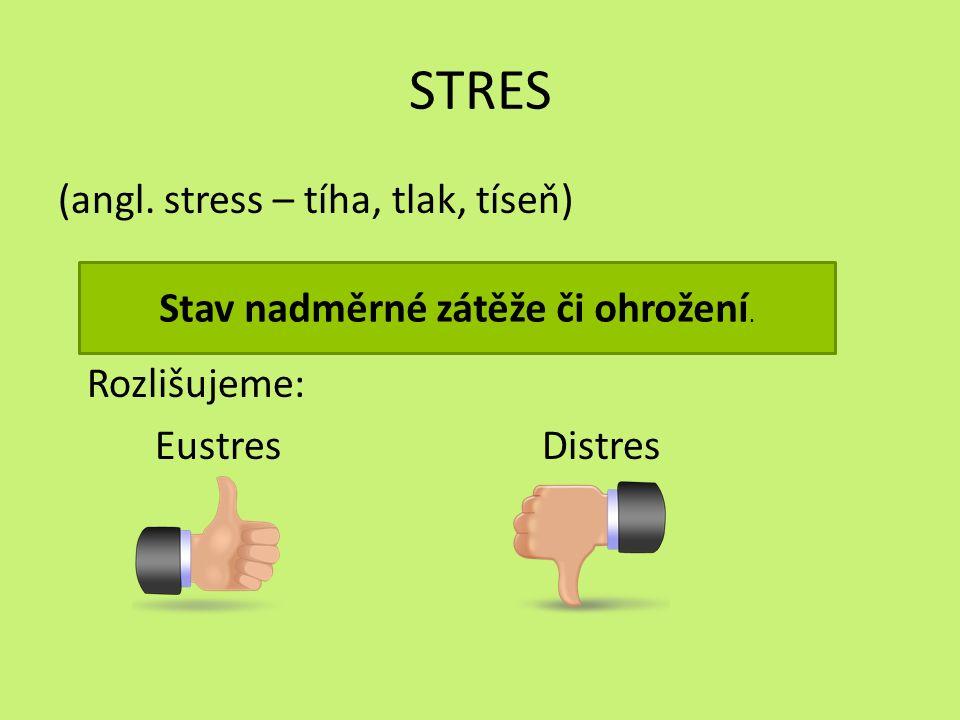 STRES (angl. stress – tíha, tlak, tíseň) Rozlišujeme: Eustres Distres Stav nadměrné zátěže či ohrožení.