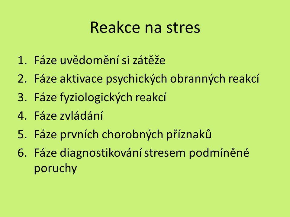Reakce na stres 1.Fáze uvědomění si zátěže 2.Fáze aktivace psychických obranných reakcí 3.Fáze fyziologických reakcí 4.Fáze zvládání 5.Fáze prvních chorobných příznaků 6.Fáze diagnostikování stresem podmíněné poruchy