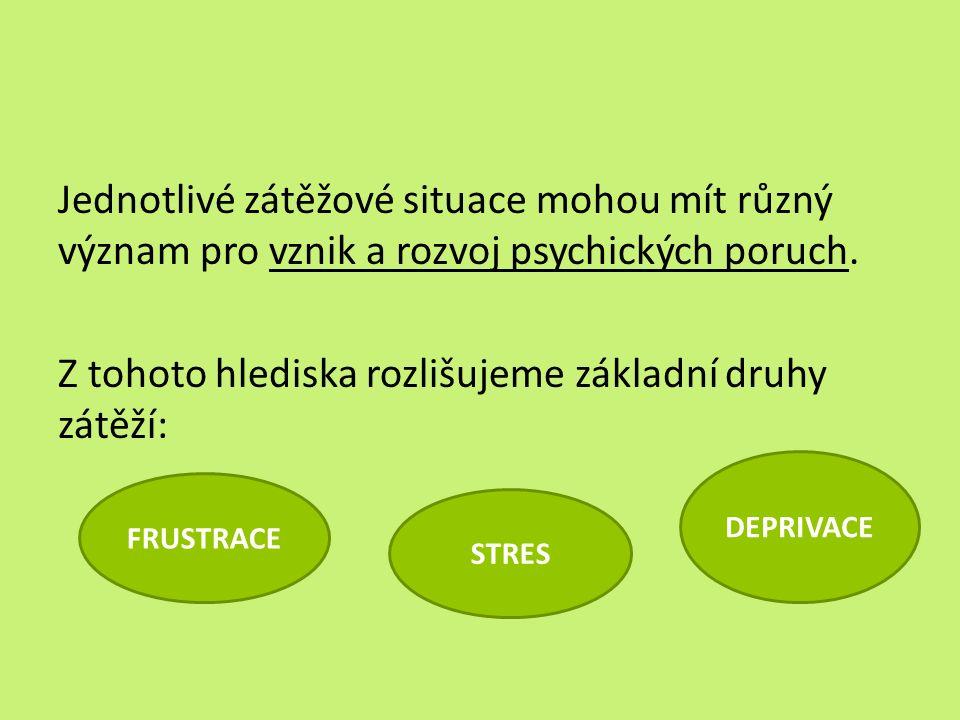 Nyní pojmenujte jednotlivé fáze zvládnutí stresu: 1.Blížící se maturitní zkouška.