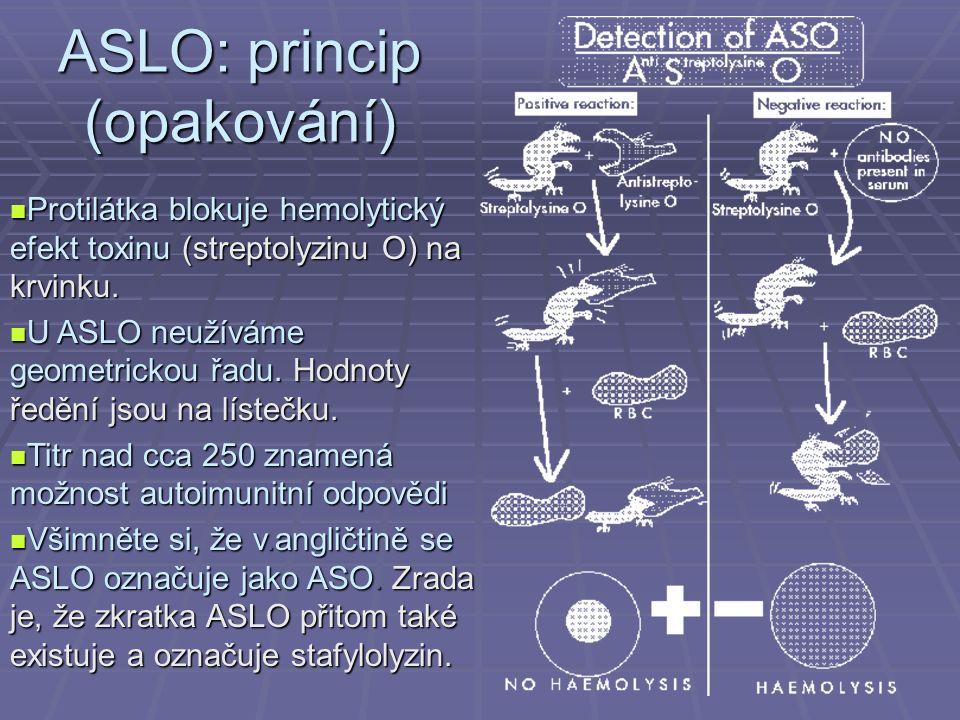 ASLO: princip (opakování) Protilátka blokuje hemolytický efekt toxinu (streptolyzinu O) na krvinku. Protilátka blokuje hemolytický efekt toxinu (strep
