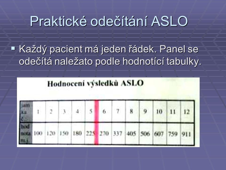Praktické odečítání ASLO  Každý pacient má jeden řádek. Panel se odečítá naležato podle hodnotící tabulky.