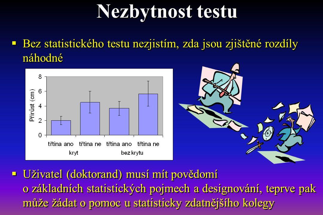  Bez statistického testu nezjistím, zda jsou zjištěné rozdíly náhodné Nezbytnost testu  Uživatel (doktorand) musí mít povědomí o základních statistických pojmech a designování, teprve pak může žádat o pomoc u statisticky zdatnějšího kolegy