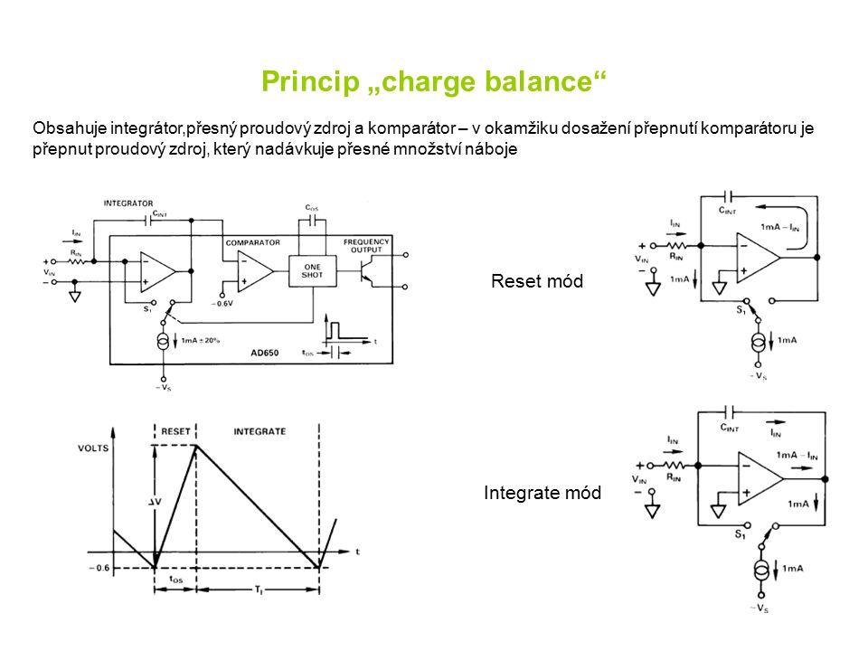 """Princip """"charge balance Obsahuje integrátor,přesný proudový zdroj a komparátor – v okamžiku dosažení přepnutí komparátoru je přepnut proudový zdroj, který nadávkuje přesné množství náboje Reset mód Integrate mód"""