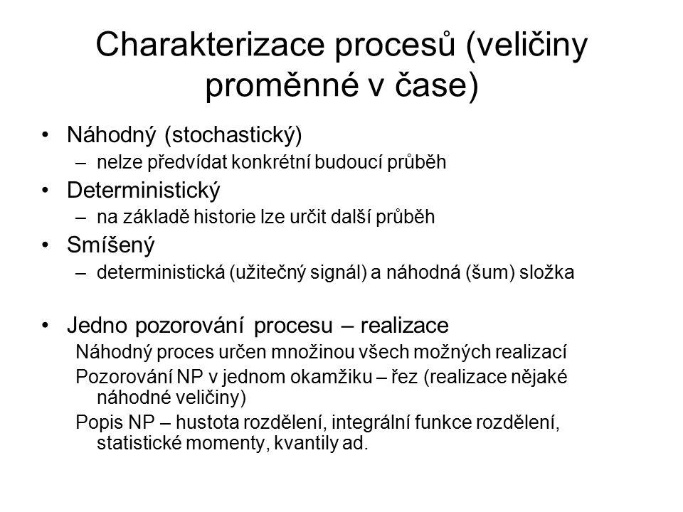 Charakterizace procesů (veličiny proměnné v čase) Náhodný (stochastický) –nelze předvídat konkrétní budoucí průběh Deterministický –na základě historie lze určit další průběh Smíšený –deterministická (užitečný signál) a náhodná (šum) složka Jedno pozorování procesu – realizace Náhodný proces určen množinou všech možných realizací Pozorování NP v jednom okamžiku – řez (realizace nějaké náhodné veličiny) Popis NP – hustota rozdělení, integrální funkce rozdělení, statistické momenty, kvantily ad.