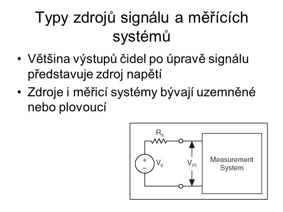 Typy zdrojů signálu a měřících systémů Většina výstupů čidel po úpravě signálu představuje zdroj napětí Zdroje i měřicí systémy bývají uzemněné nebo p