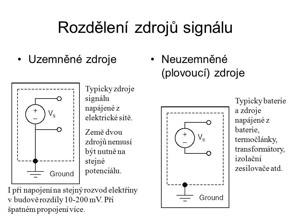Rozdělení zdrojů signálu Uzemněné zdrojeNeuzemněné (plovoucí) zdroje Typicky zdroje signálu napájené z elektrické sítě. Země dvou zdrojů nemusí být nu