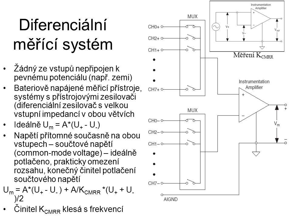 Diferenciální měřící systém Žádný ze vstupů nepřipojen k pevnému potenciálu (např. zemi) Bateriově napájené měřicí přístroje, systémy s přístrojovými