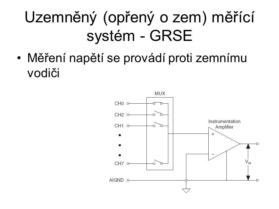 Uzemněný (opřený o zem) měřící systém - GRSE Měření napětí se provádí proti zemnímu vodiči