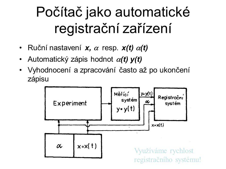 Počítač jako automatické registrační zařízení Ruční nastavení x,  resp. x(t)  (t) Automatický zápis hodnot  (t) y(t) Vyhodnocení a zpracování často