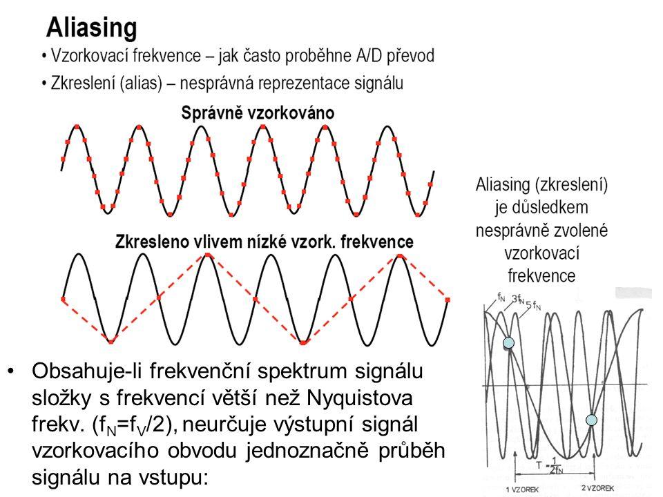 Obsahuje-li frekvenční spektrum signálu složky s frekvencí větší než Nyquistova frekv. (f N =f V /2), neurčuje výstupní signál vzorkovacího obvodu jed